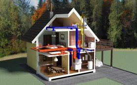 Отопление частного дома. Оборудование для отопления загородных домов