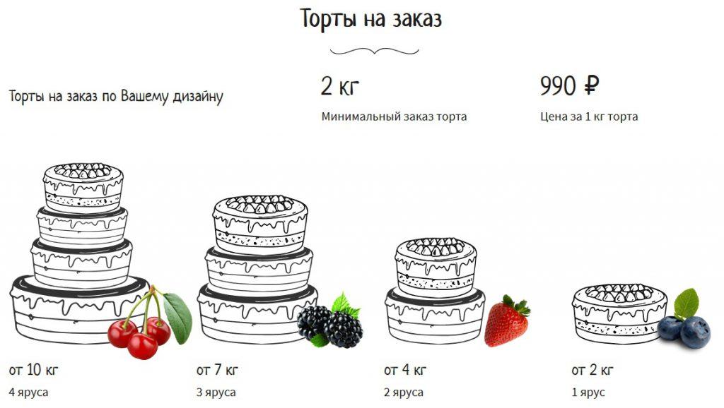Заказ торта в Москве