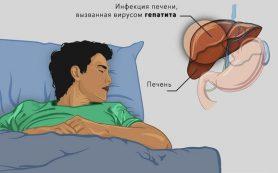 Удар по печени: как защититься от вирусного гепатита?
