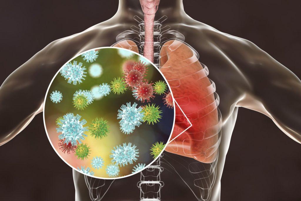 Зона уязвимости: как позаботиться о легких в период коронавируса