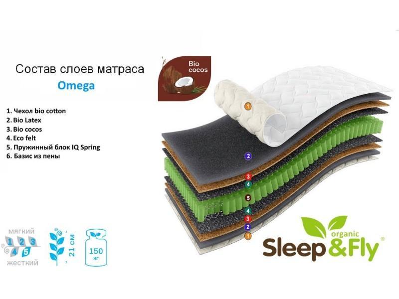 Обустройство спального места